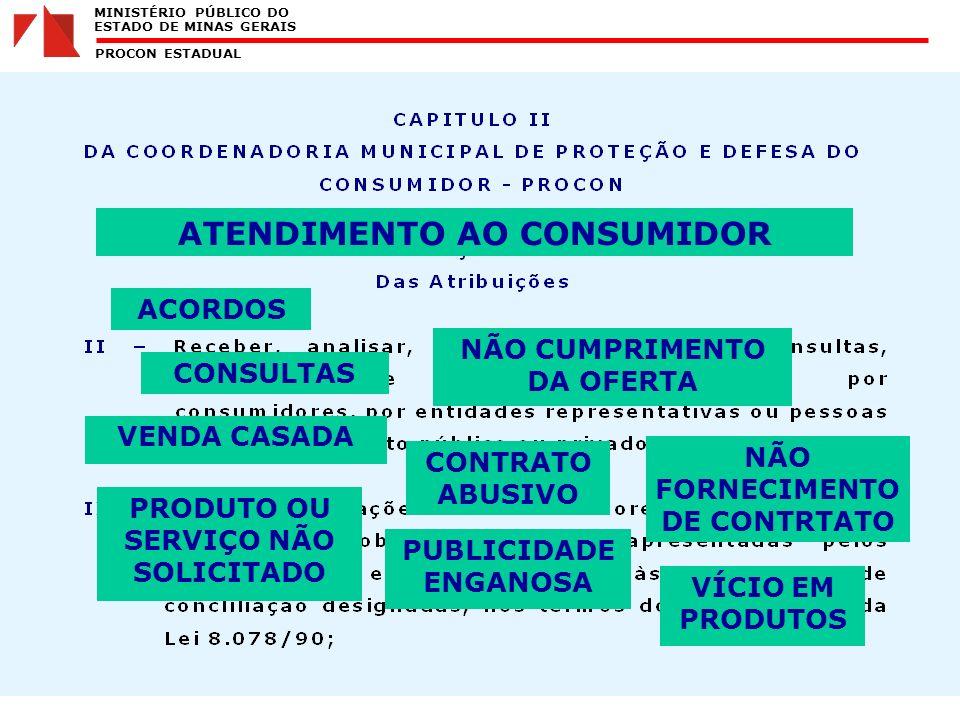 MINISTÉRIO PÚBLICO DO ESTADO DE MINAS GERAIS PROCON ESTADUAL ATENDIMENTO AO CONSUMIDOR ACORDOS CONSULTAS VÍCIO EM PRODUTOS VENDA CASADA CONTRATO ABUSIVO PRODUTO OU SERVIÇO NÃO SOLICITADO PUBLICIDADE ENGANOSA NÃO CUMPRIMENTO DA OFERTA NÃO FORNECIMENTO DE CONTRTATO