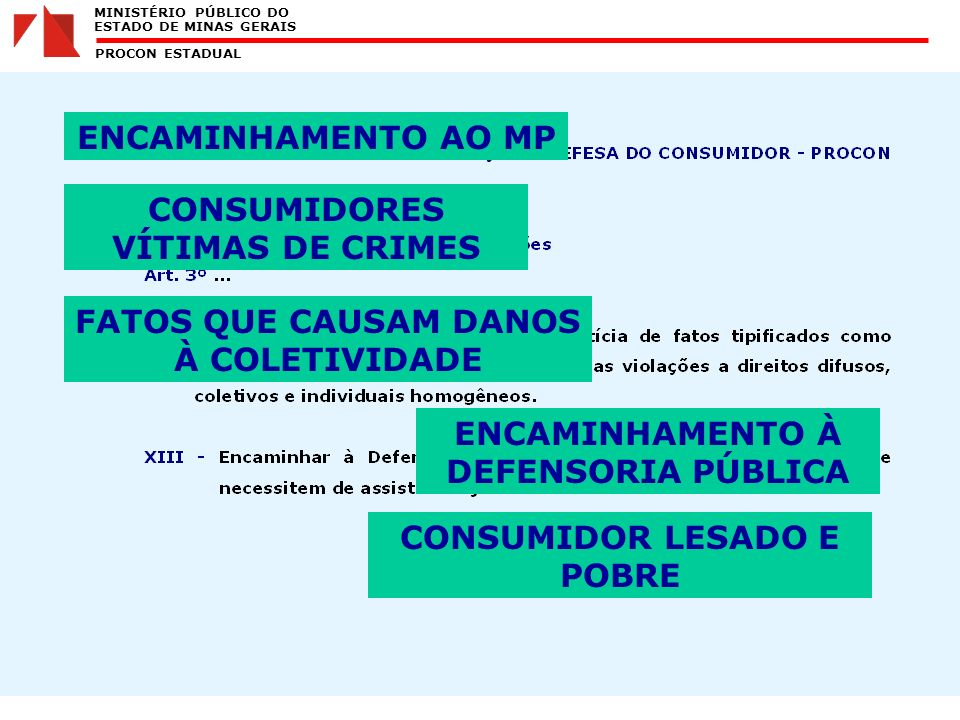 MINISTÉRIO PÚBLICO DO ESTADO DE MINAS GERAIS PROCON ESTADUAL ENCAMINHAMENTO AO MP CONSUMIDORES VÍTIMAS DE CRIMES FATOS QUE CAUSAM DANOS À COLETIVIDADE ENCAMINHAMENTO À DEFENSORIA PÚBLICA CONSUMIDOR LESADO E POBRE