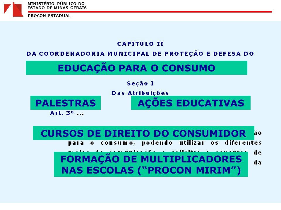 MINISTÉRIO PÚBLICO DO ESTADO DE MINAS GERAIS PROCON ESTADUAL EDUCAÇÃO PARA O CONSUMO PALESTRASAÇÕES EDUCATIVAS CURSOS DE DIREITO DO CONSUMIDOR FORMAÇÃO DE MULTIPLICADORES NAS ESCOLAS (PROCON MIRIM)