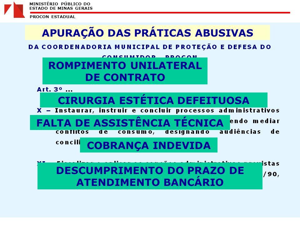 MINISTÉRIO PÚBLICO DO ESTADO DE MINAS GERAIS PROCON ESTADUAL APURAÇÃO DAS PRÁTICAS ABUSIVAS ROMPIMENTO UNILATERAL DE CONTRATO FALTA DE ASSISTÊNCIA TÉCNICA COBRANÇA INDEVIDA DESCUMPRIMENTO DO PRAZO DE ATENDIMENTO BANCÁRIO CIRURGIA ESTÉTICA DEFEITUOSA