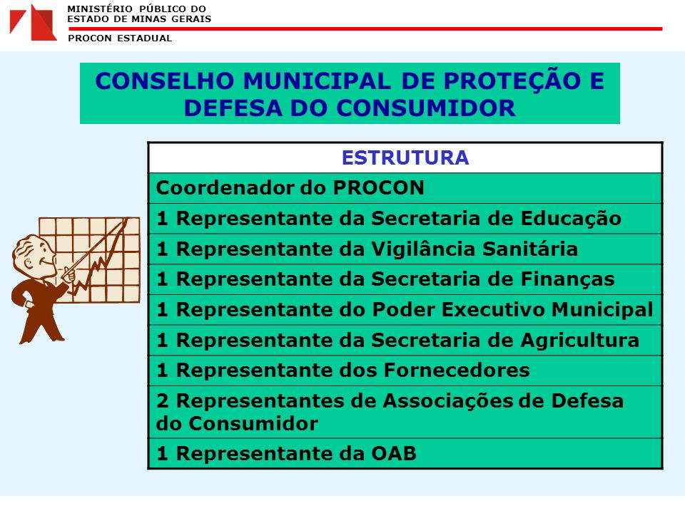 MINISTÉRIO PÚBLICO DO ESTADO DE MINAS GERAIS PROCON ESTADUAL ESTRUTURA Coordenador do PROCON 1 Representante da Secretaria de Educação 1 Representante