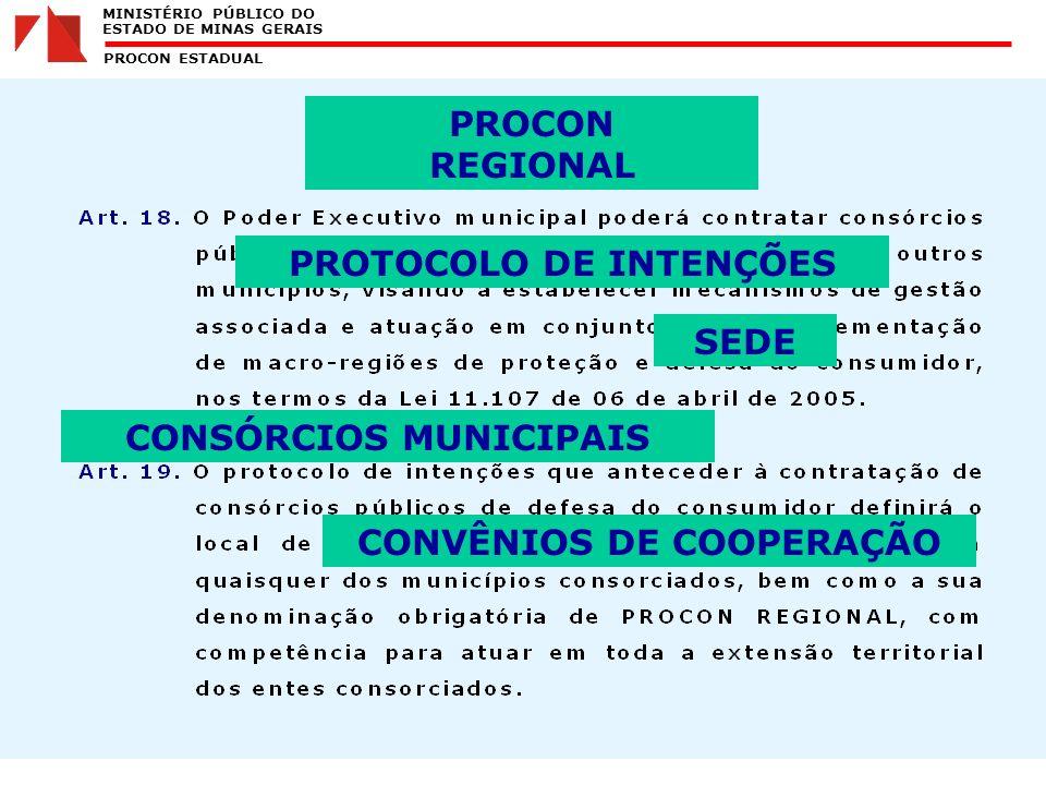 MINISTÉRIO PÚBLICO DO ESTADO DE MINAS GERAIS PROCON ESTADUAL PROCON REGIONAL CONSÓRCIOS MUNICIPAIS CONVÊNIOS DE COOPERAÇÃO PROTOCOLO DE INTENÇÕES SEDE