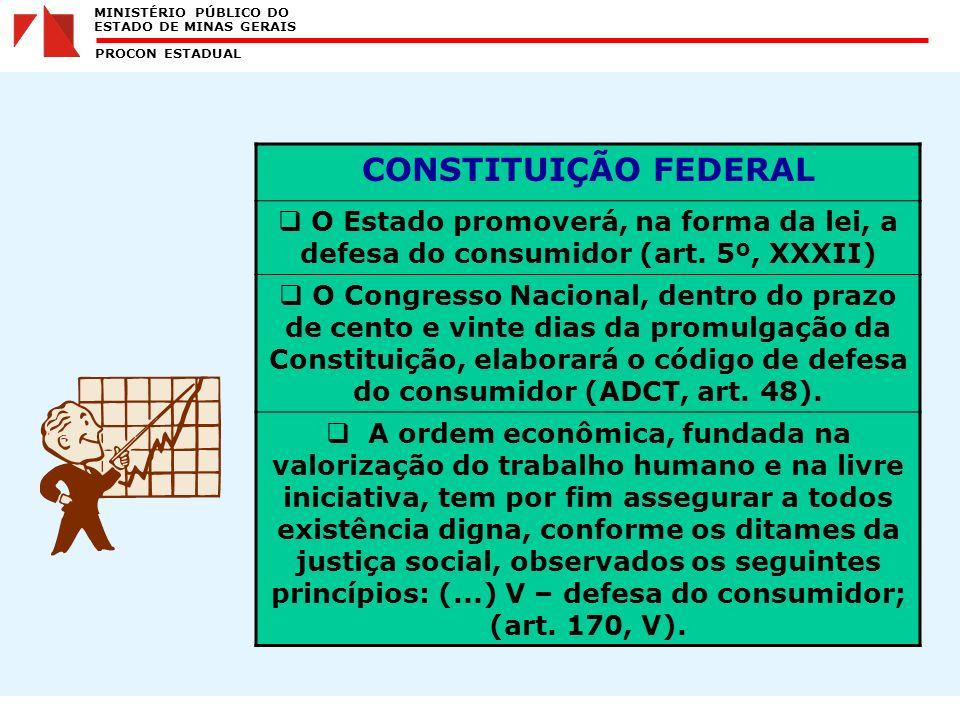 MINISTÉRIO PÚBLICO DO ESTADO DE MINAS GERAIS PROCON ESTADUAL CONSTITUIÇÃO FEDERAL O Estado promoverá, na forma da lei, a defesa do consumidor (art.