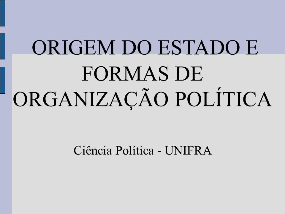 Ciência Política - UNIFRA ORIGEM DO ESTADO E FORMAS DE ORGANIZAÇÃO POLÍTICA