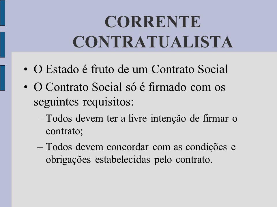 CORRENTE CONTRATUALISTA O Estado é fruto de um Contrato Social O Contrato Social só é firmado com os seguintes requisitos: –Todos devem ter a livre in