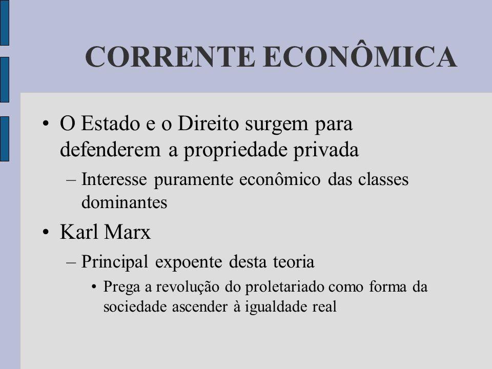 CORRENTE ECONÔMICA O Estado e o Direito surgem para defenderem a propriedade privada –Interesse puramente econômico das classes dominantes Karl Marx –