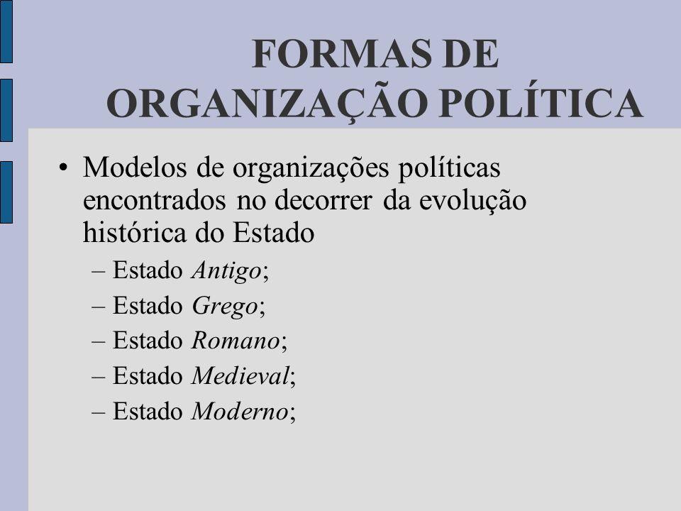 FORMAS DE ORGANIZAÇÃO POLÍTICA Modelos de organizações políticas encontrados no decorrer da evolução histórica do Estado –Estado Antigo; –Estado Grego