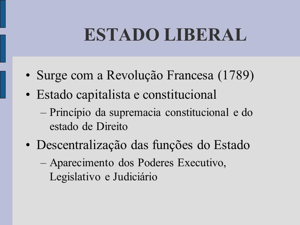 ESTADO LIBERAL Surge com a Revolução Francesa (1789) Estado capitalista e constitucional –Princípio da supremacia constitucional e do estado de Direit