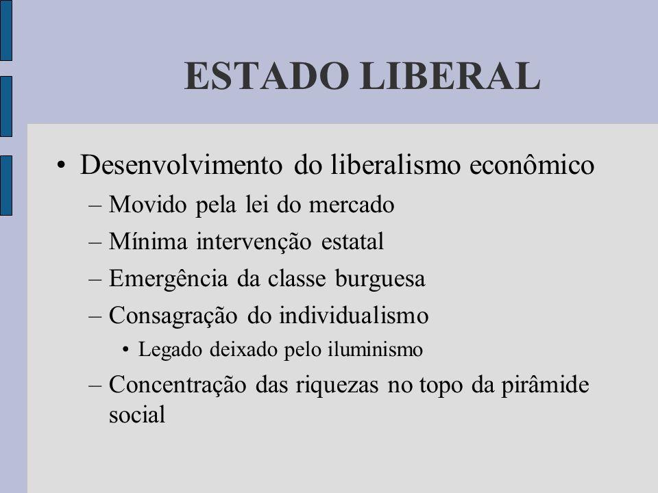 ESTADO LIBERAL Desenvolvimento do liberalismo econômico –Movido pela lei do mercado –Mínima intervenção estatal –Emergência da classe burguesa –Consag