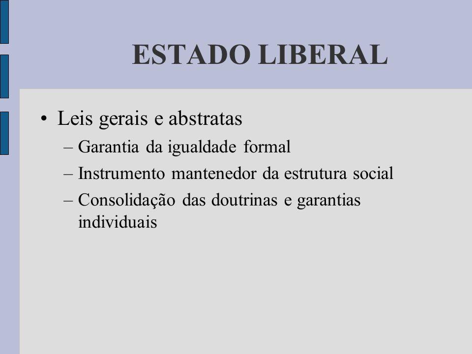 ESTADO LIBERAL Leis gerais e abstratas –Garantia da igualdade formal –Instrumento mantenedor da estrutura social –Consolidação das doutrinas e garanti