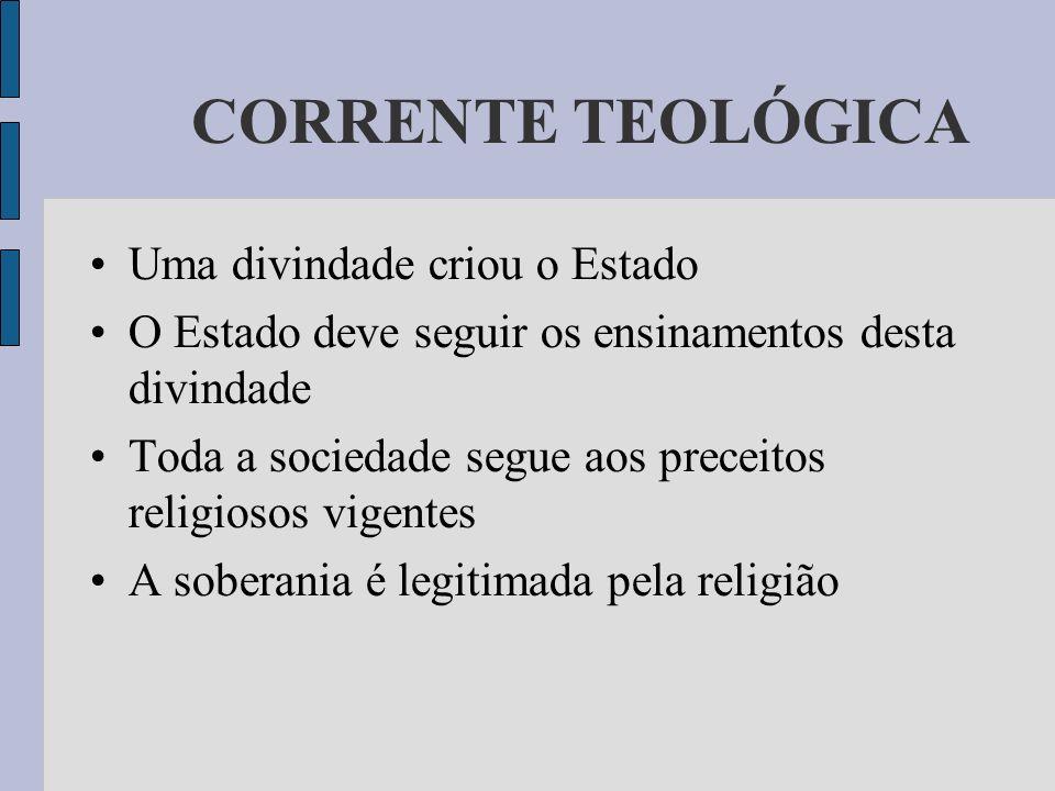 CORRENTE TEOLÓGICA Uma divindade criou o Estado O Estado deve seguir os ensinamentos desta divindade Toda a sociedade segue aos preceitos religiosos v