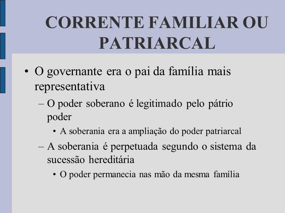 CORRENTE FAMILIAR OU PATRIARCAL O governante era o pai da família mais representativa –O poder soberano é legitimado pelo pátrio poder A soberania era