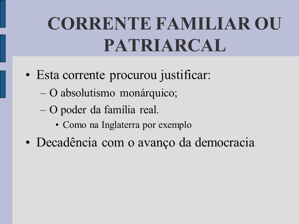 CORRENTE FAMILIAR OU PATRIARCAL Esta corrente procurou justificar: –O absolutismo monárquico; –O poder da família real. Como na Inglaterra por exemplo