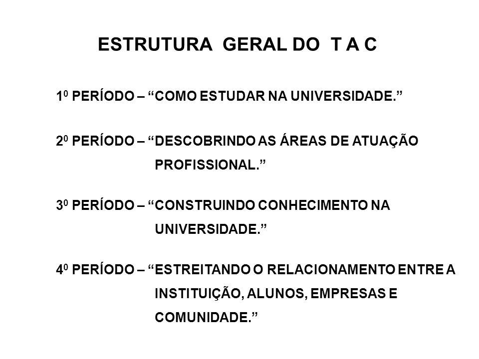 5 0 PERÍODO – ELABORAÇÃO DO PROJETO DO TRABALHO DE CURSO – TC.