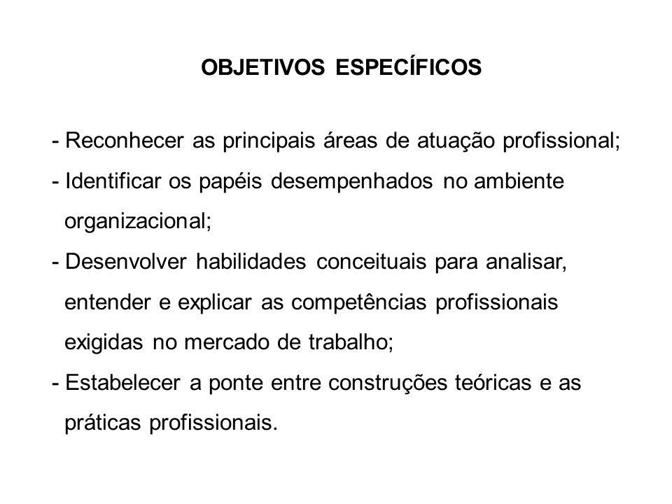 TEMA DO T A C 3 0 PERÍODO – CONSTRUINDO CONHECIMENTO NA UNIVERSIDADE.