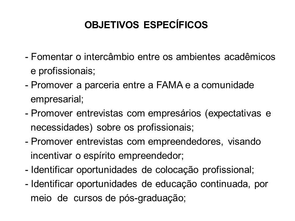 TEMA DO T A C OBJETIVO GERAL Elaborar o projeto do Trabalho de Curso (TC).