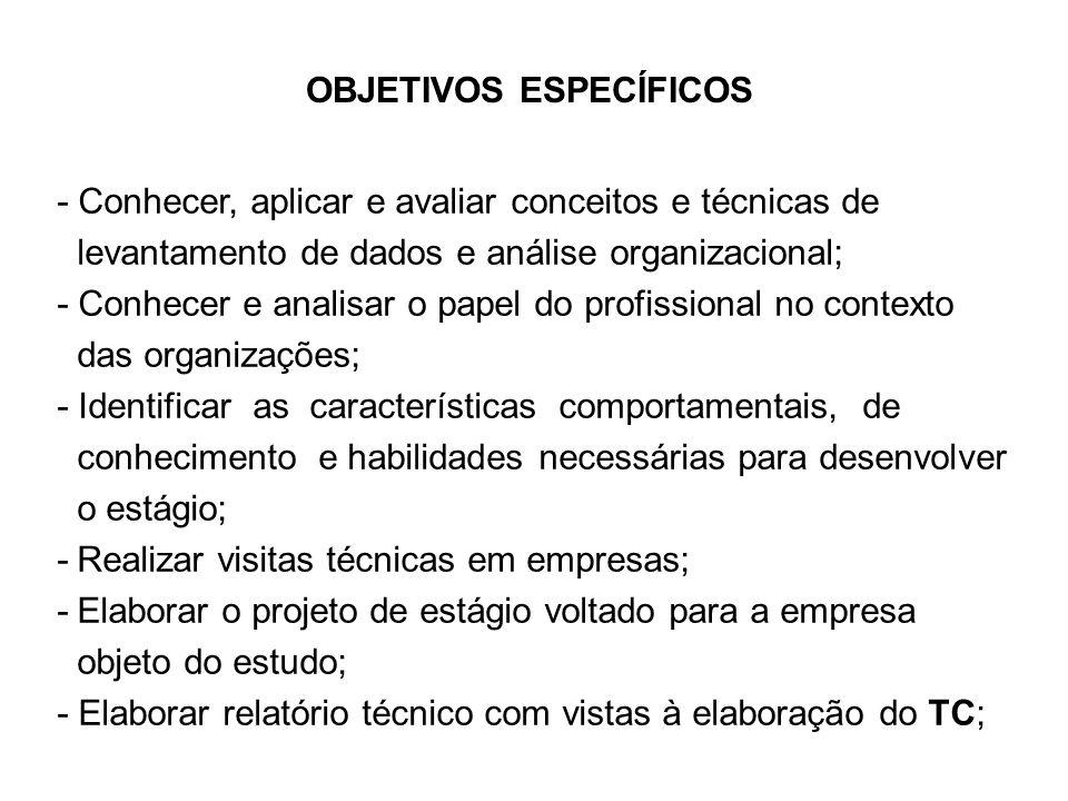 TEMA DO T A C OBJETIVO GERAL Elaborar, apresentar e defender o TC.