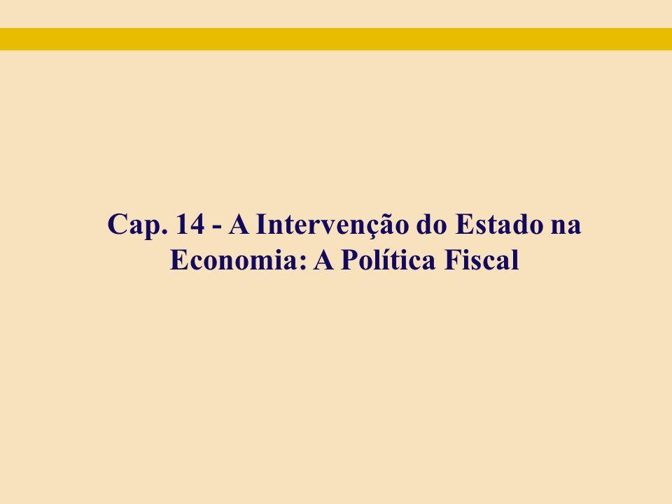 Cap. 14 - A Intervenção do Estado na Economia: A Política Fiscal