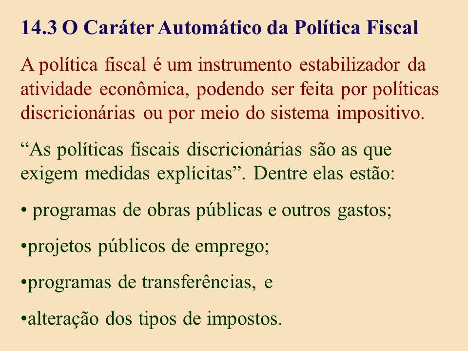 14.3 O Caráter Automático da Política Fiscal A política fiscal é um instrumento estabilizador da atividade econômica, podendo ser feita por políticas