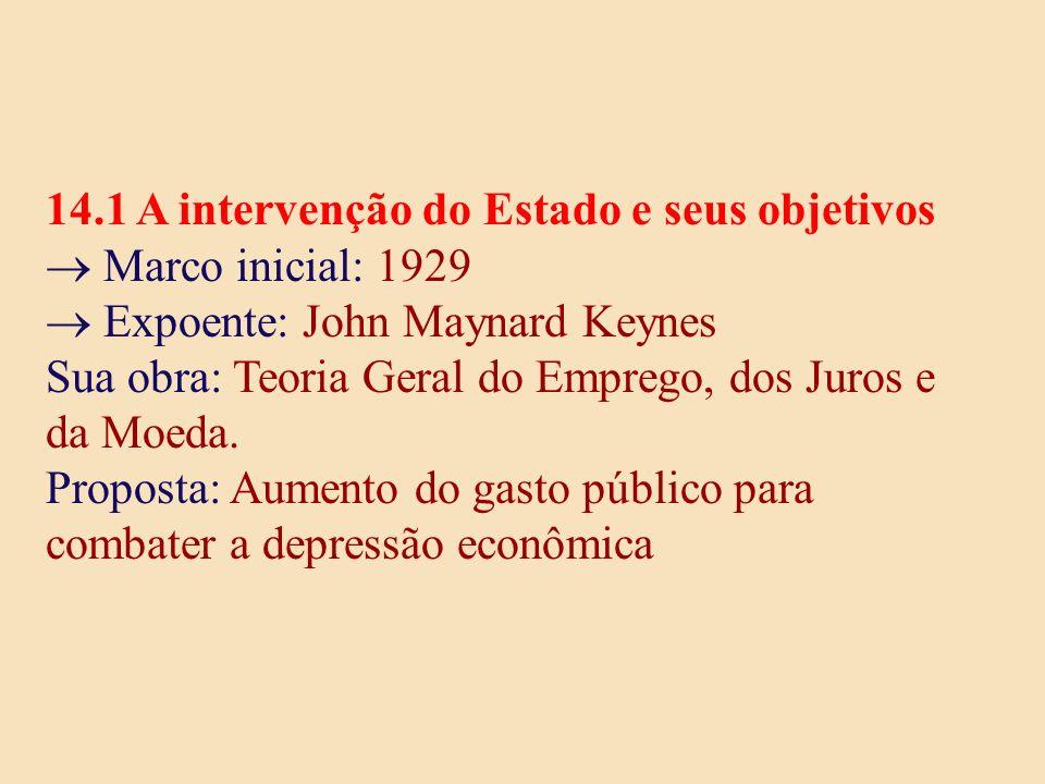 14.1 A intervenção do Estado e seus objetivos Marco inicial: 1929 Expoente: John Maynard Keynes Sua obra: Teoria Geral do Emprego, dos Juros e da Moed
