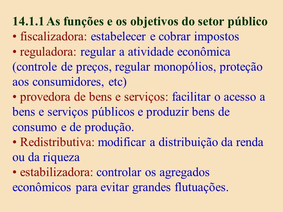 14.1.1 As funções e os objetivos do setor público fiscalizadora: estabelecer e cobrar impostos reguladora: regular a atividade econômica (controle de