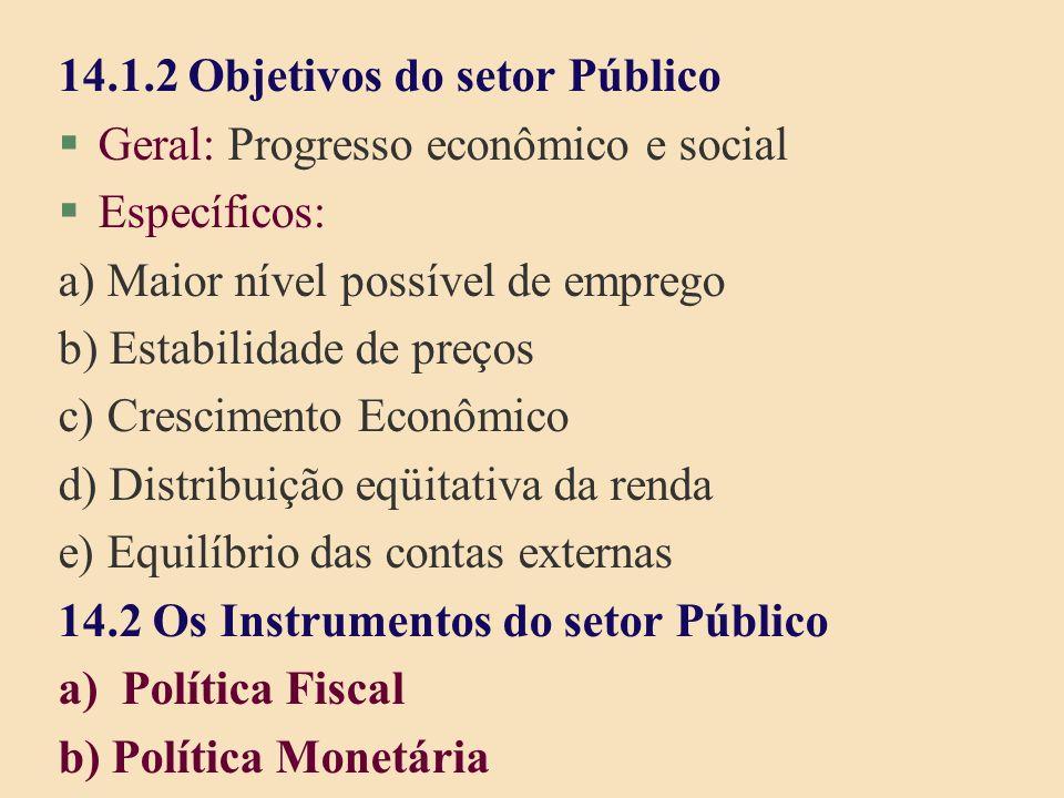 14.1.2 Objetivos do setor Público §Geral: Progresso econômico e social §Específicos: a) Maior nível possível de emprego b) Estabilidade de preços c) C
