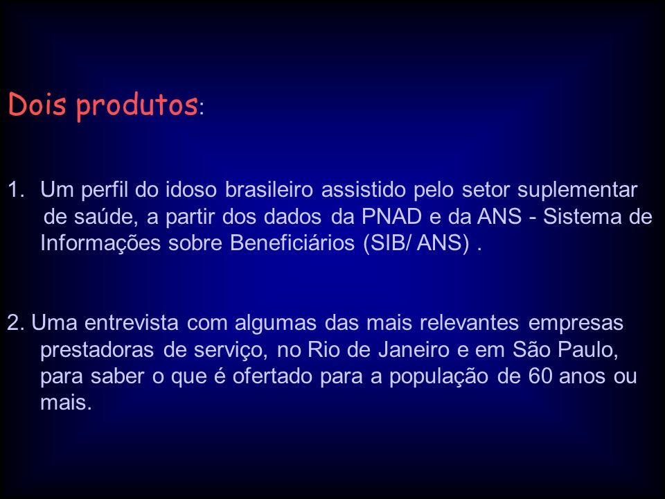 Dois produtos : 1.Um perfil do idoso brasileiro assistido pelo setor suplementar de saúde, a partir dos dados da PNAD e da ANS - Sistema de Informaçõe