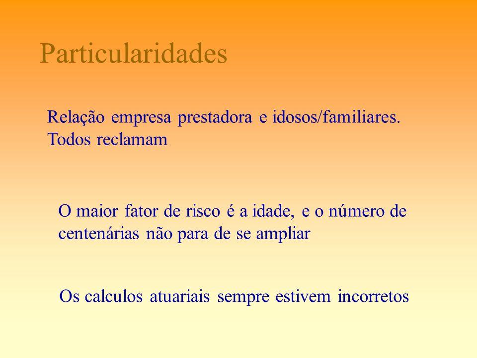 Tabela 13 – Número e percentual de beneficiários de planos de assistência médica de 60 anos e + por modalidade de operadora – Brasil, São Paulo e Rio de Janeiro – junho 2006