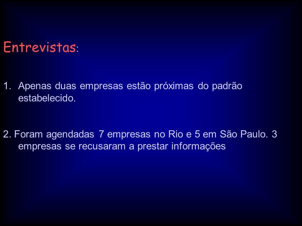 Entrevistas : 1.Apenas duas empresas estão próximas do padrão estabelecido. 2. Foram agendadas 7 empresas no Rio e 5 em São Paulo. 3 empresas se recus