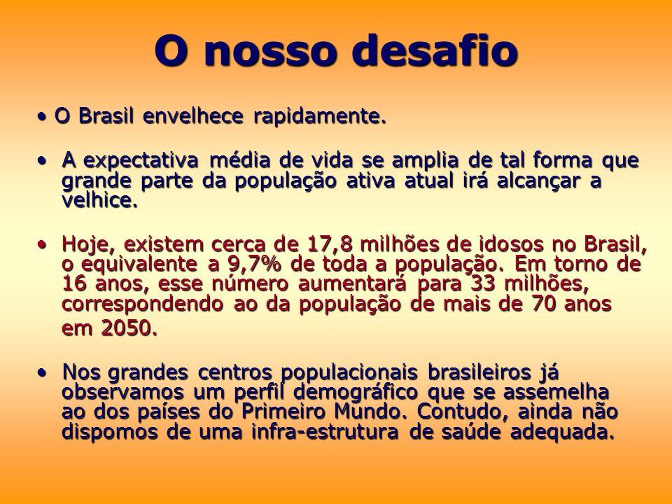 O nosso desafio O Brasil envelhece rapidamente. O Brasil envelhece rapidamente. A expectativa média de vida se amplia de tal forma que grande parte da