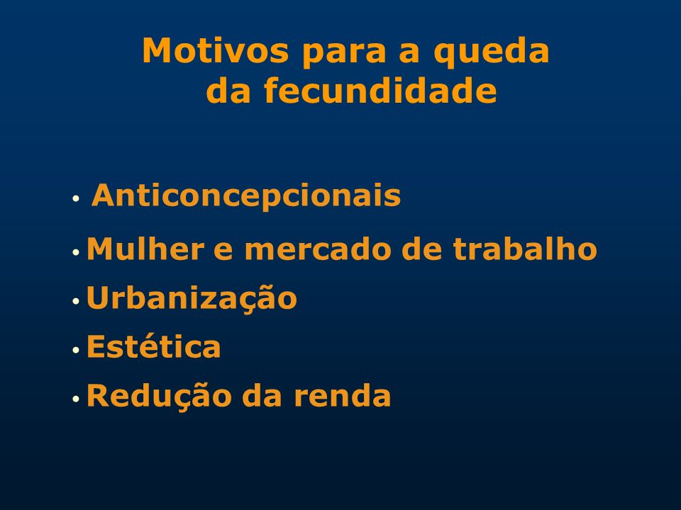 Anticoncepcionais Mulher e mercado de trabalho Urbanização Estética Redução da renda Motivos para a queda da fecundidade