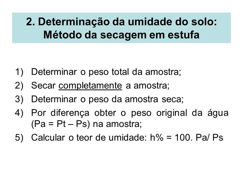 2. Determinação da umidade do solo: Método da secagem em estufa 1)Determinar o peso total da amostra; 2)Secar completamente a amostra; 3)Determinar o