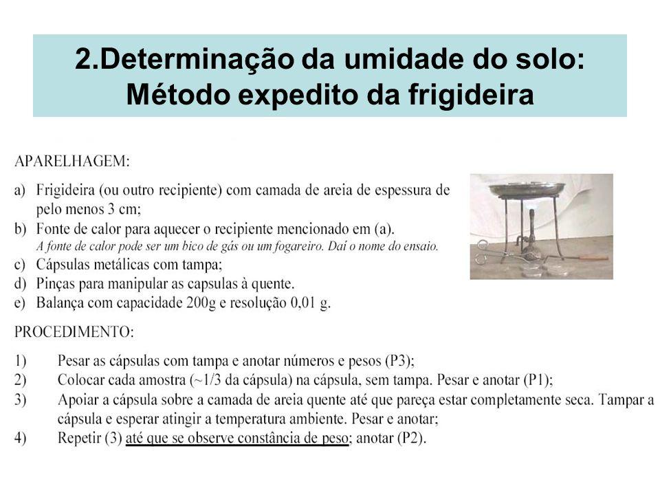 2.Determinação da umidade do solo: Método expedito da frigideira