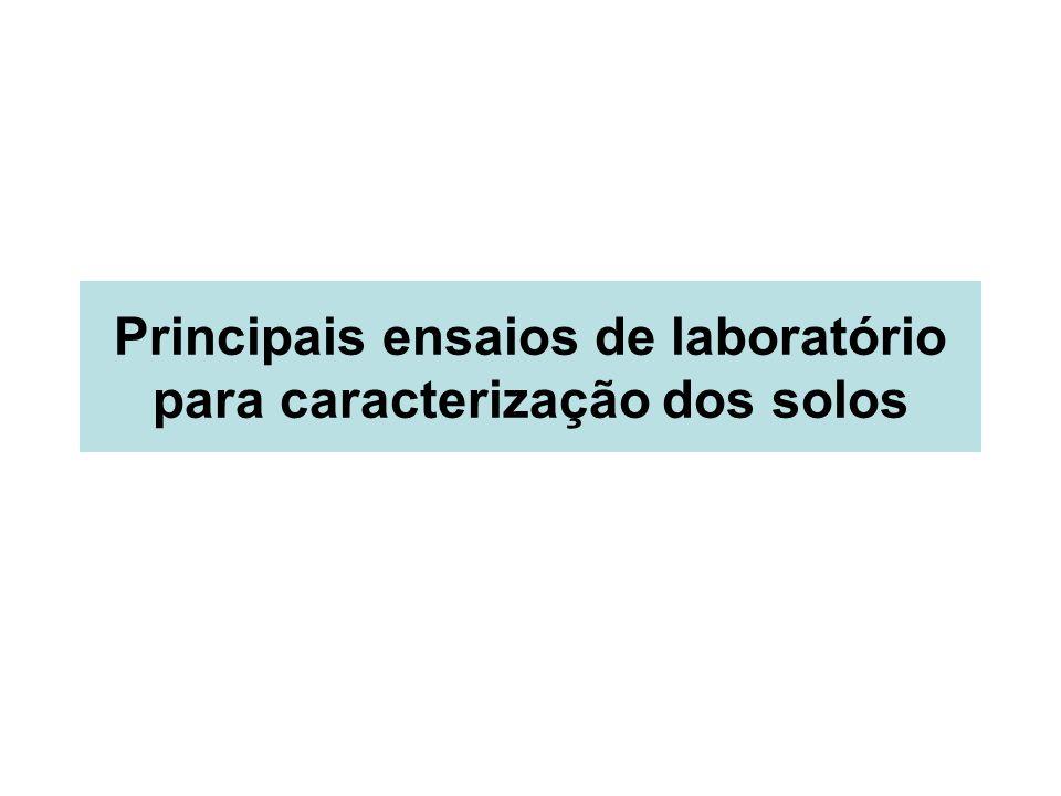 Principais ensaios de laboratório para caracterização dos solos