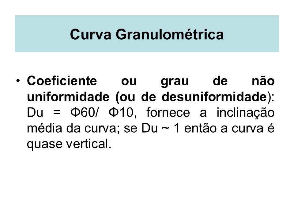 Coeficiente ou grau de não uniformidade (ou de desuniformidade): Du = Φ60/ Φ10, fornece a inclinação média da curva; se Du ~ 1 então a curva é quase v