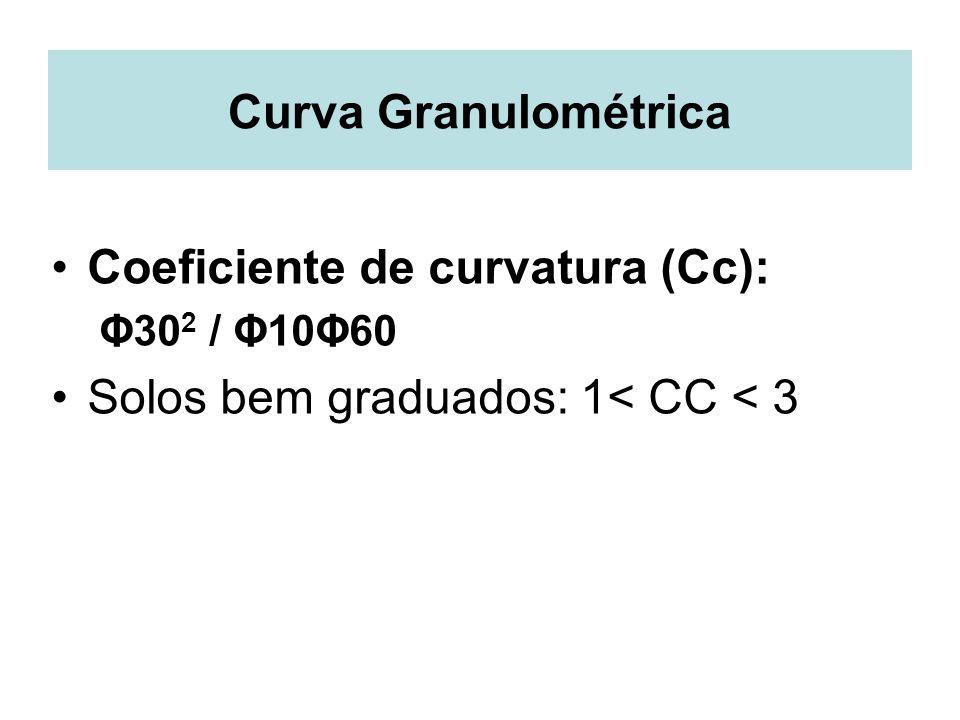 Curva Granulométrica Coeficiente de curvatura (Cc): Φ30 2 / Φ10Φ60 Solos bem graduados: 1< CC < 3