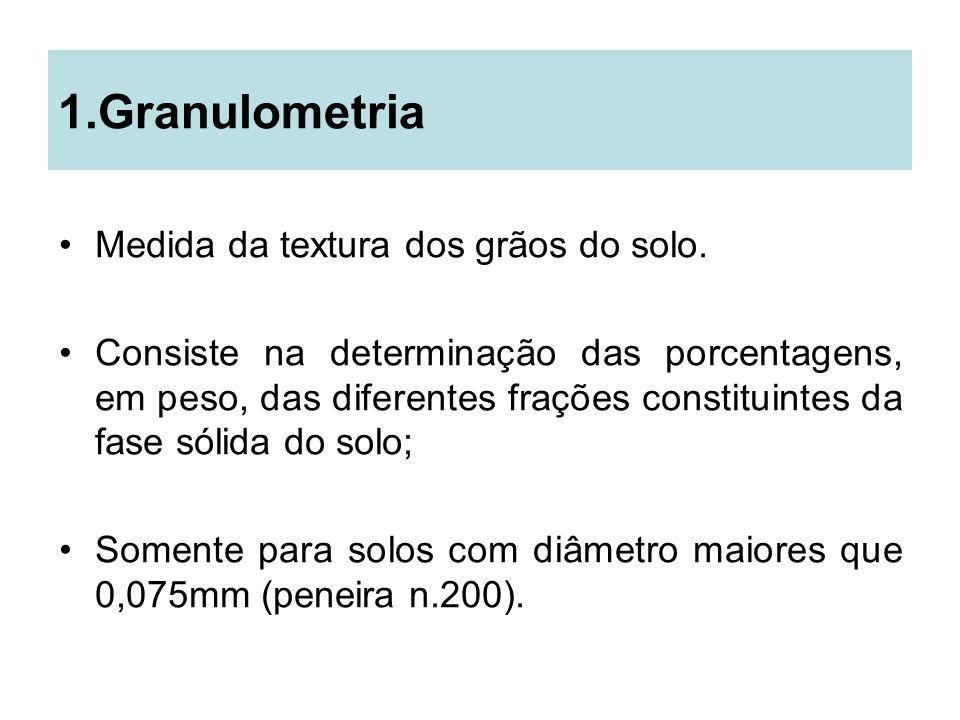 1.Granulometria Medida da textura dos grãos do solo. Consiste na determinação das porcentagens, em peso, das diferentes frações constituintes da fase