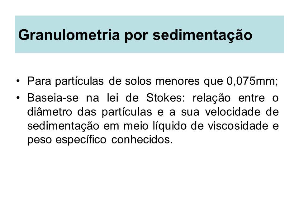 Granulometria por sedimentação Para partículas de solos menores que 0,075mm; Baseia-se na lei de Stokes: relação entre o diâmetro das partículas e a s