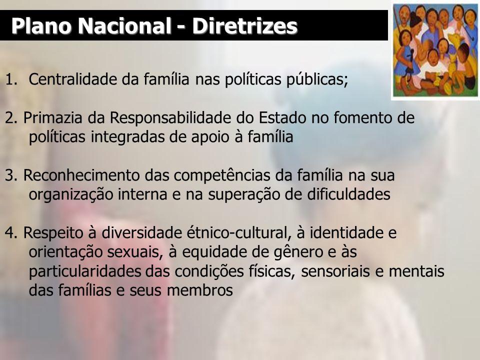 Plano Nacional - Diretrizes Plano Nacional - Diretrizes 1.Centralidade da família nas políticas públicas; 2. Primazia da Responsabilidade do Estado no