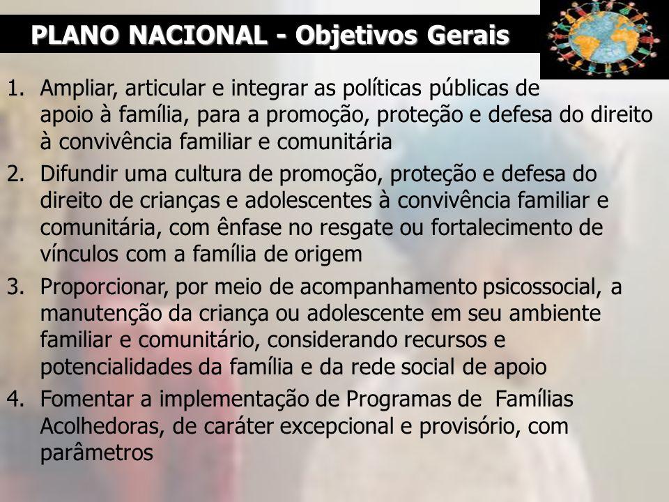 PLANO NACIONAL - Objetivos Gerais 1.Ampliar, articular e integrar as políticas públicas de apoio à família, para a promoção, proteção e defesa do dire