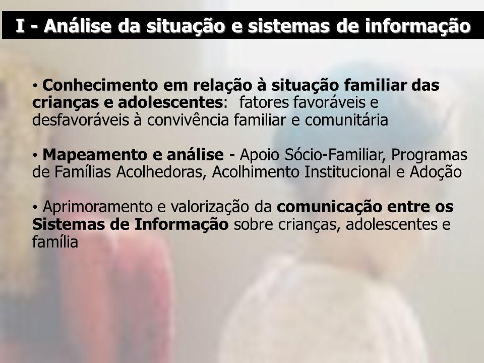 I - Análise da situação e sistemas de informação Conhecimento em relação à situação familiar das crianças e adolescentes: fatores favoráveis e desfavo