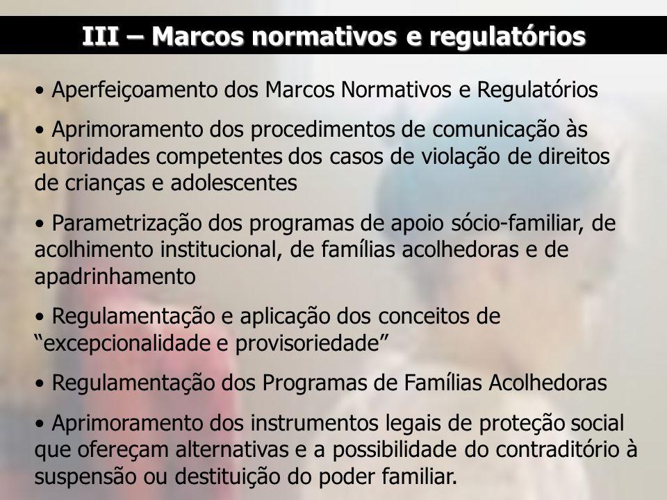 III – Marcos normativos e regulatórios Aperfeiçoamento dos Marcos Normativos e Regulatórios Aprimoramento dos procedimentos de comunicação às autorida