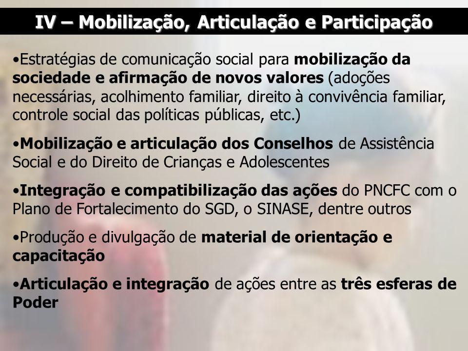 IV – Mobilização, Articulação e Participação Estratégias de comunicação social para mobilização da sociedade e afirmação de novos valores (adoções nec