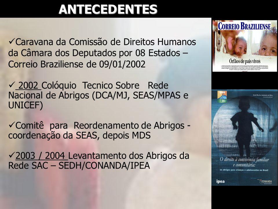 ANTECEDENTES Caravana da Comissão de Direitos Humanos da Câmara dos Deputados por 08 Estados – Correio Braziliense de 09/01/2002 2002 Colóquio Tecnico