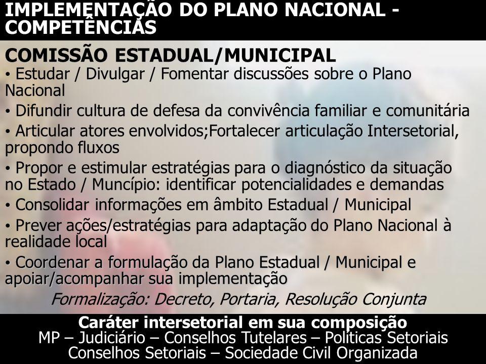 IMPLEMENTAÇÃO DO PLANO NACIONAL - COMPETÊNCIAS COMISSÃO ESTADUAL/MUNICIPAL Estudar / Divulgar / Fomentar discussões sobre o Plano Nacional Difundir cu