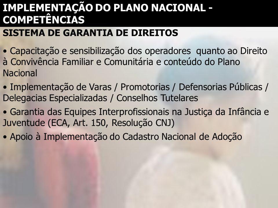 IMPLEMENTAÇÃO DO PLANO NACIONAL - COMPETÊNCIAS Capacitação e sensibilização dos operadores quanto ao Direito à Convivência Familiar e Comunitária e co