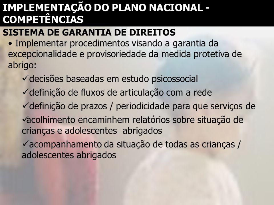 IMPLEMENTAÇÃO DO PLANO NACIONAL - COMPETÊNCIAS Implementar procedimentos visando a garantia da excepcionalidade e provisoriedade da medida protetiva d