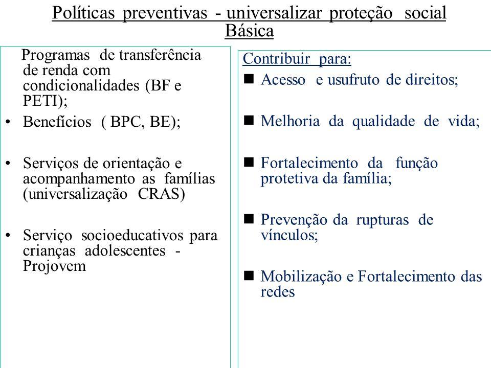 Políticas preventivas - universalizar proteção social Básica Programas de transferência de renda com condicionalidades (BF e PETI); Benefícios ( BPC,