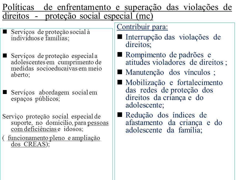 Políticas de enfrentamento e superação das violações de direitos - proteção social especial (mc) Serviços de proteção social à indivíduos e famílias;