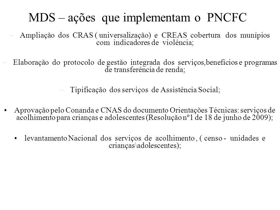 MDS – ações que implementam o PNCFC –Ampliação dos CRAS ( universalização) e CREAS cobertura dos munípios com indicadores de violência; –Elaboração do